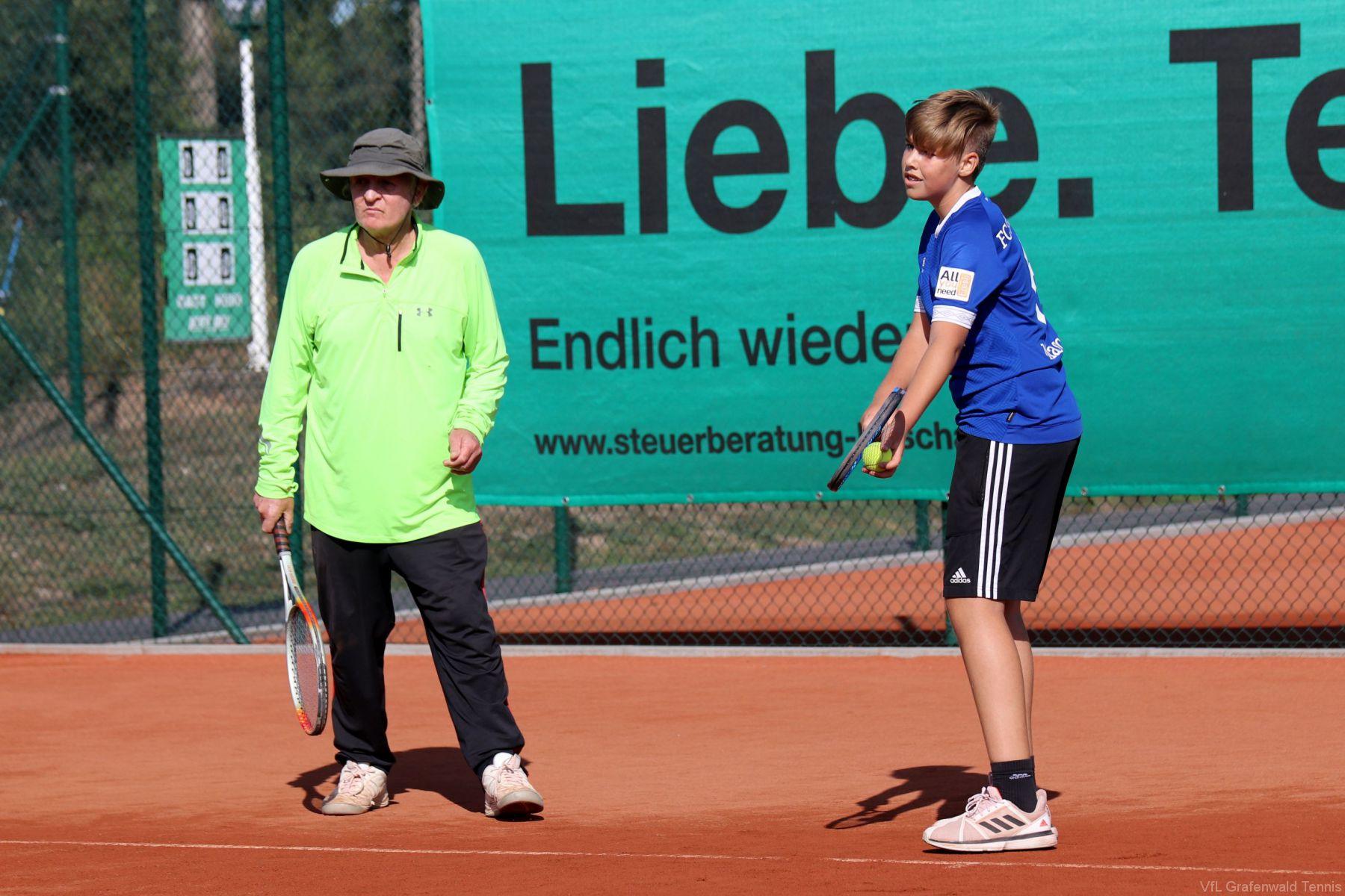 Tennis_Session_5